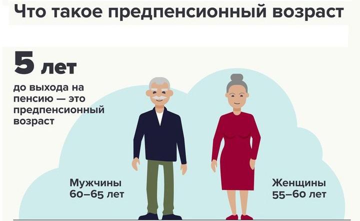 Предпенсионный возраст